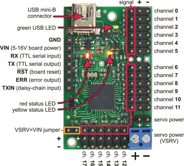 USB Servo Motor Kontrol Kartı (18 Kanal) - Pololu - 1354