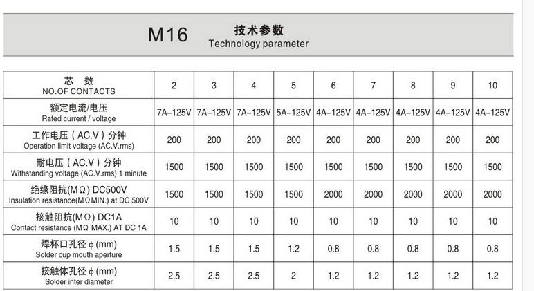 2-Pin Su Geçirmez Mike Konnektör Takım GX-16