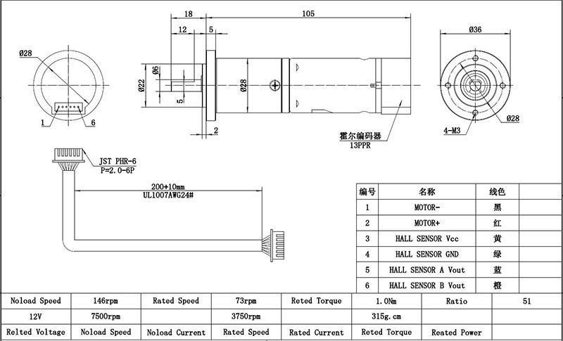 12v 146rpm enkoderli dc motor