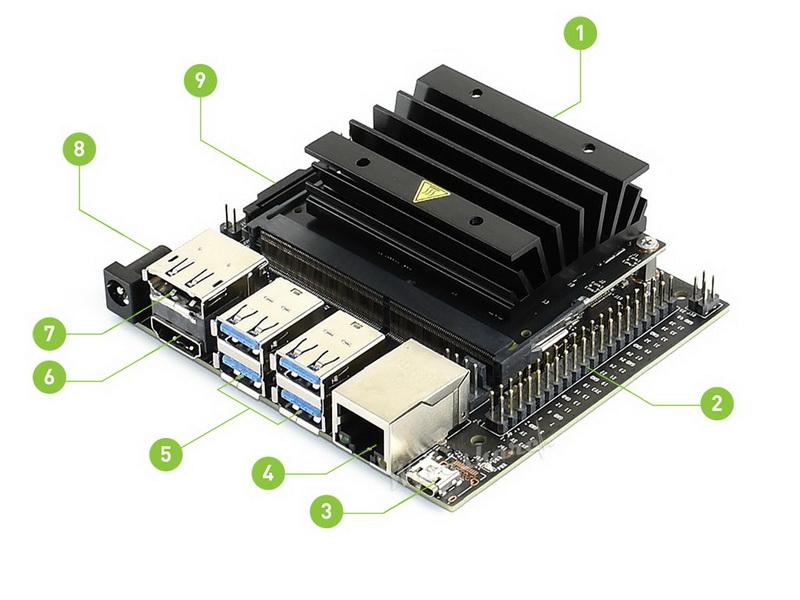 Jetson-Nano-Developer-Kit