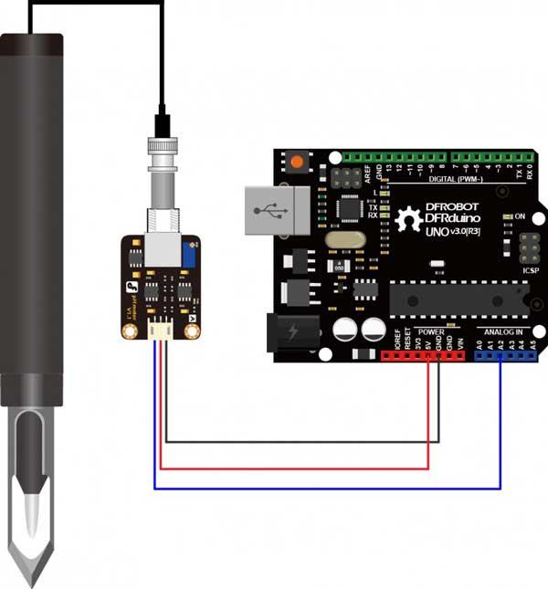 analog-ph-sensoru-ph-metre-karti