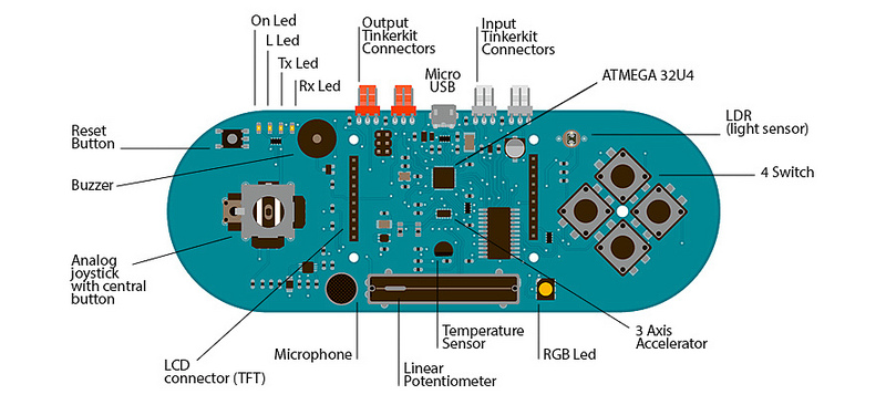 arduino esplora schematic