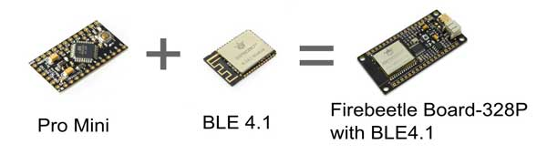 bluetooth-low-energy-iot-gelistirme-kiti-001