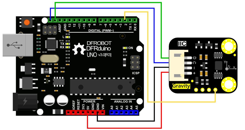 bmi160-6-eksenli-imu-sensor