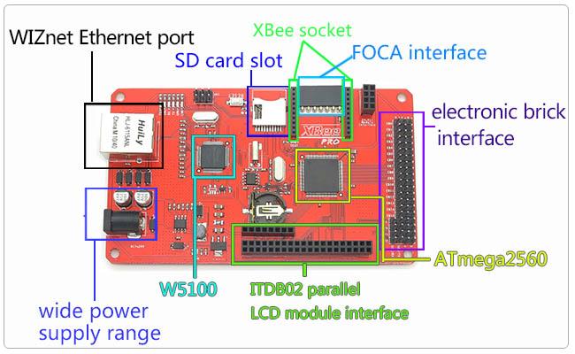 iBoard Pro Arduino Uyumlu Ev Otomasyon ve Robot Kontrol Kartı 01