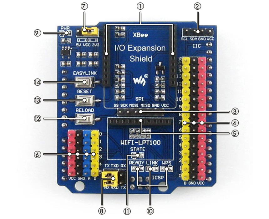 io-expansion-shield-waveshare-whats-on-board