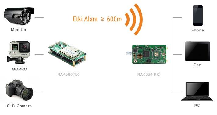 Wifi Kablosuz Video Aktarıcı - Video Alıcı ve Verici Modül 01