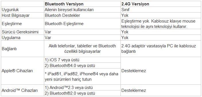 mBot 2.4G ile Bluetooth Arasındaki Farklar