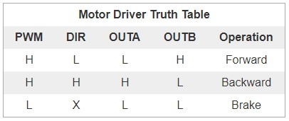 pololu-motor-surucu-truth-table.jpg