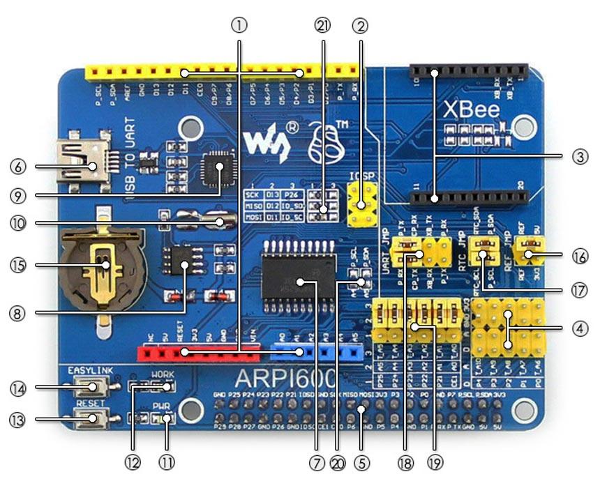 raspberry-pi-arduino-genisleme-karti-sema-001