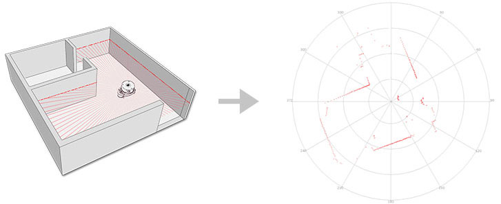 rplidar-360-derece-lazer-tarayici-003