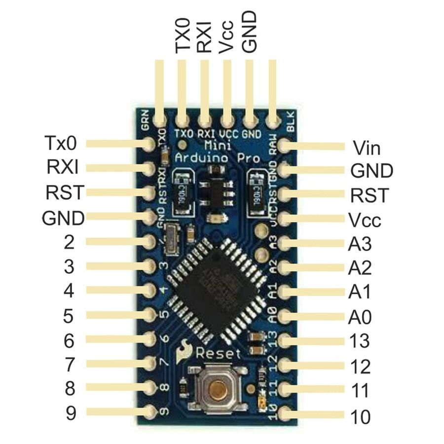 Arduino Pro Mini 3.3V Klon