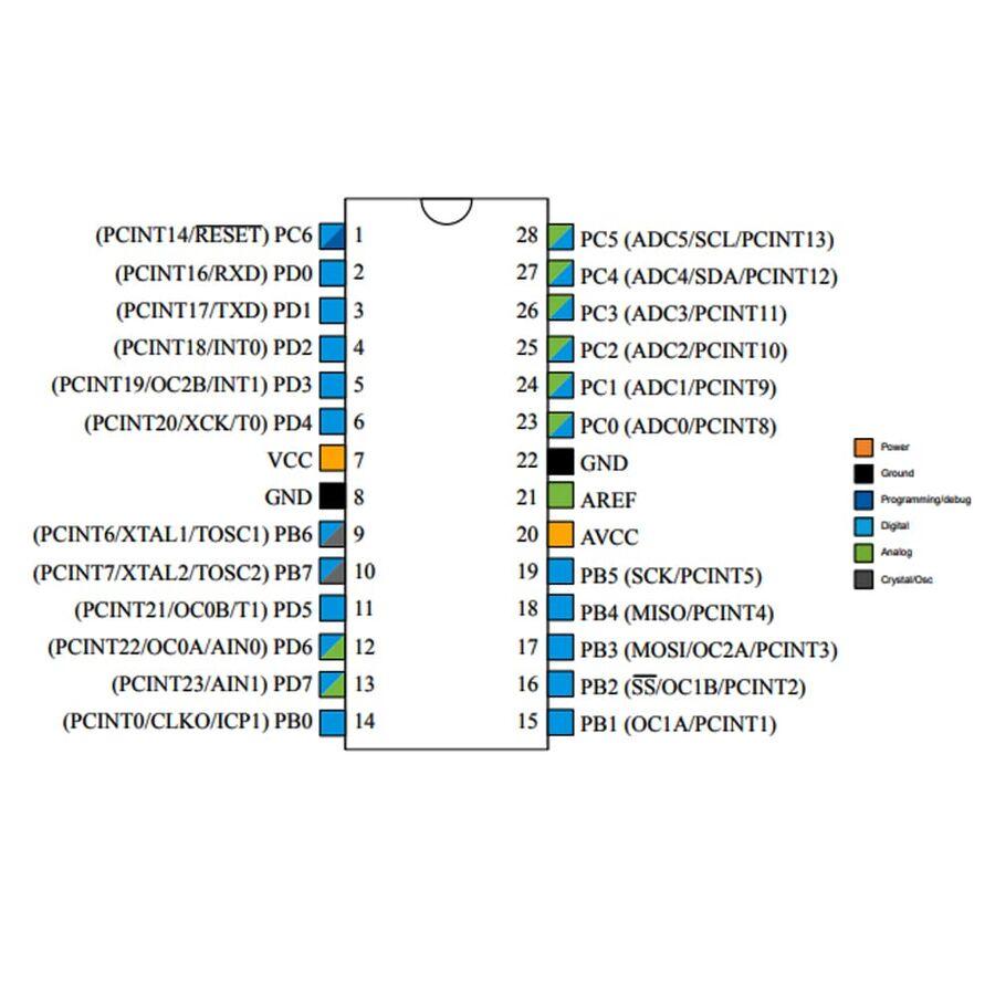 ATMEGA328-PU 8-Bit 20MHz Mikrodenetleyici DIP-28