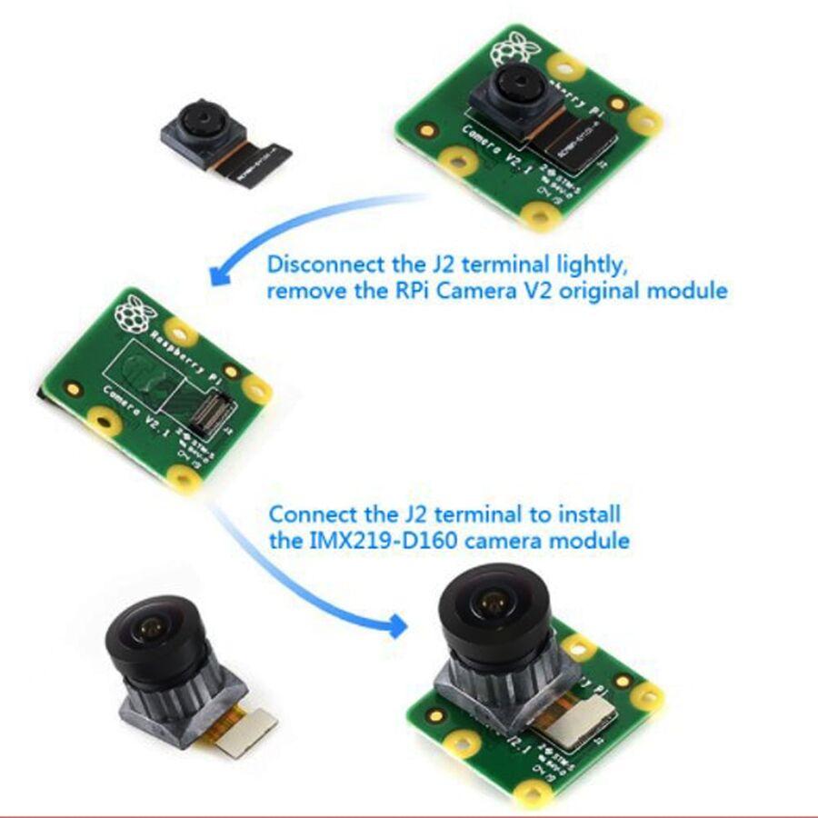 IMX219 Kamera Modülü 160 Derece FoV