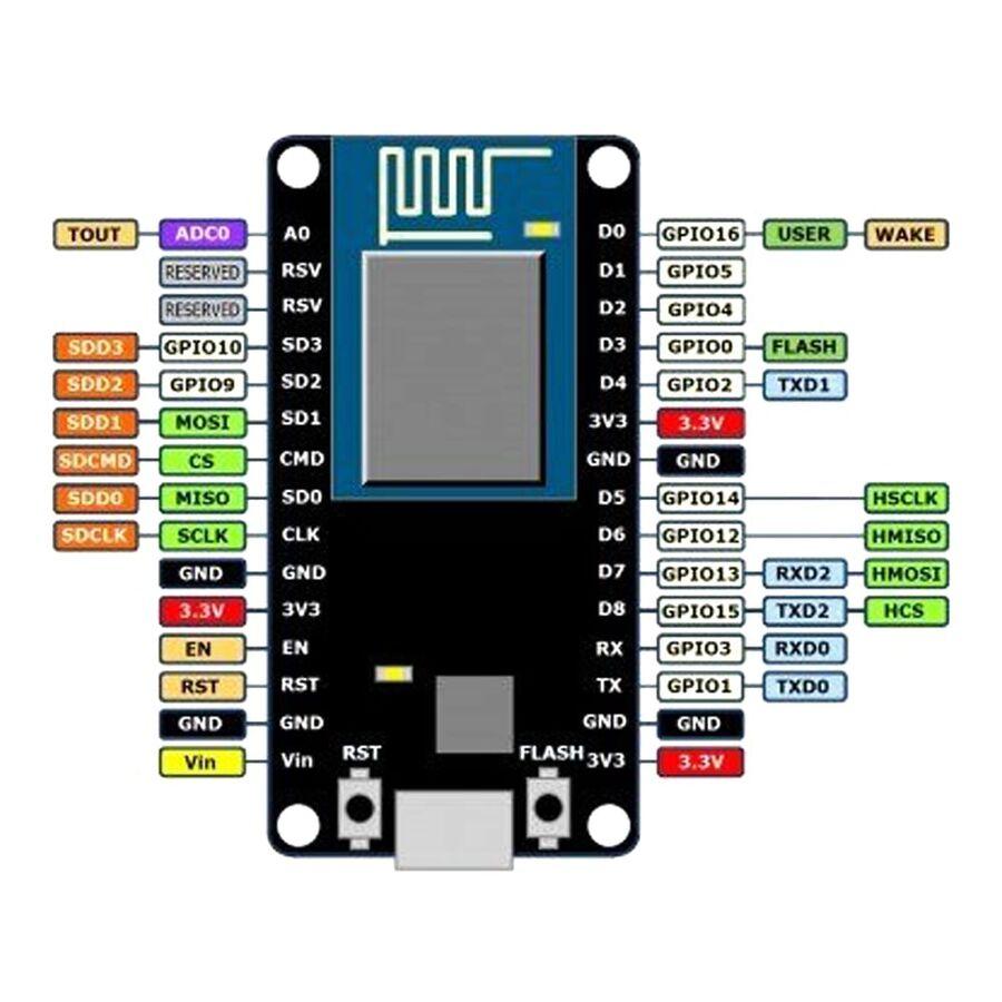 Nodemcu V3 Modül CP2102