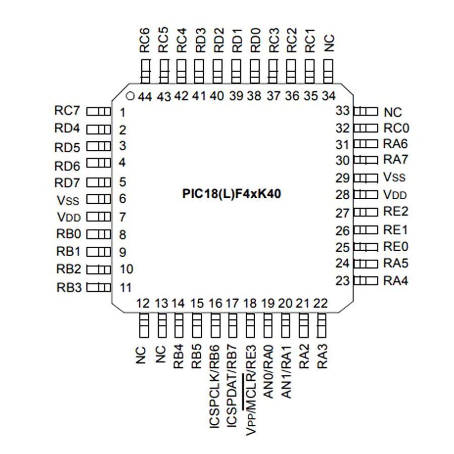 PIC18F47K40-I/PT SMD TQFP44 64Mhz 8-Bit Mikrodenetleyici