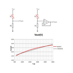 RP-C18.3-ST İnce Film Basınç Sensörü - Thumbnail