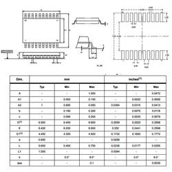 STM8L051F3P6TR 8-Bit 16MHz Mikrodenetleyici Tssop20 - Thumbnail