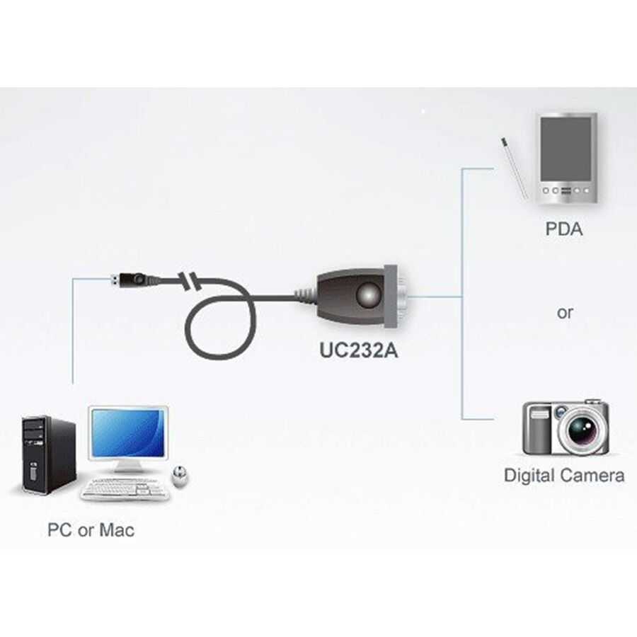 USB 1.1 - RS232 (Seri) Çevirici Kablosu 100cm